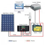 solar-power-inverter