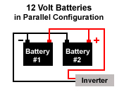 How do I connect two or more batteries together?